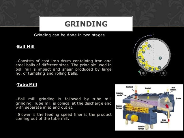 GRINDING          Grinding can be done in two stages•Ball Mill–Consists of cast iron drum containing iron andsteel balls o...