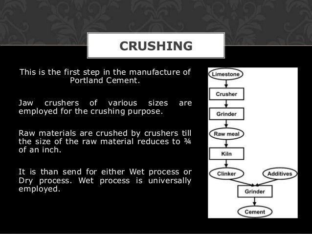 CRUSHINGThis is the first step in the manufacture of              Portland Cement.Jaw crushers of various sizes           ...