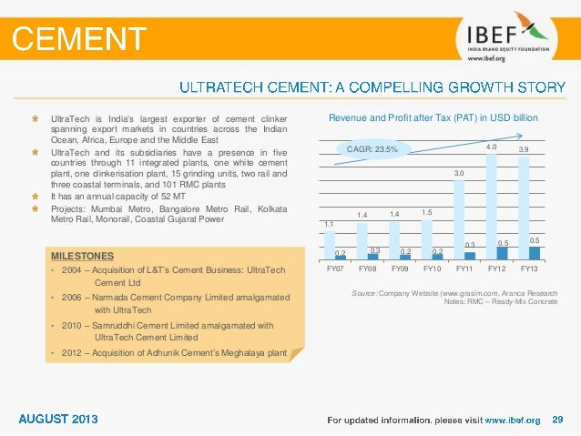 Ultra Tech Cement In Bangalore : Cement august phpapp