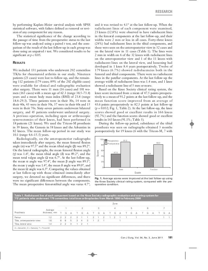 RESEARCHby performing Kaplan–Meier survival analysis with SPSS                      and it was revised to 4.1° at the last...