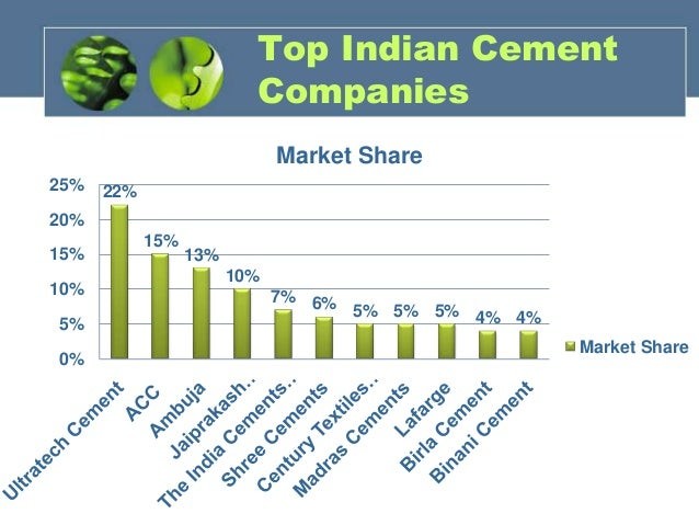"""analysis of top five cement companies Wiseguyreportscom adds """"fibre cement – global market demand, growth, opportunities, manufacturers, analysis of top key players and forecast to 2025"""" to its research database description ."""