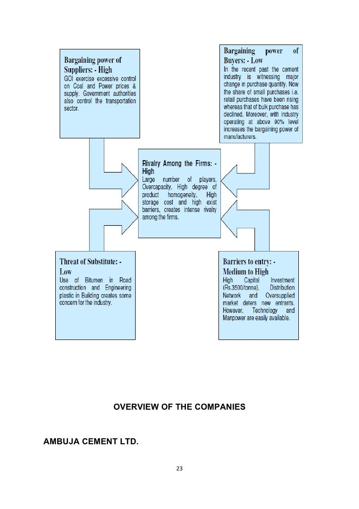 five forces model in cement industry Essays on porter's five forces model for cement industry  free essays on porter s five forces model for cement industry in  porter's five forces model for.