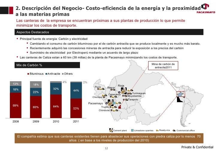 Cementos pacasmayo for Precio del mercado de concreto encerado