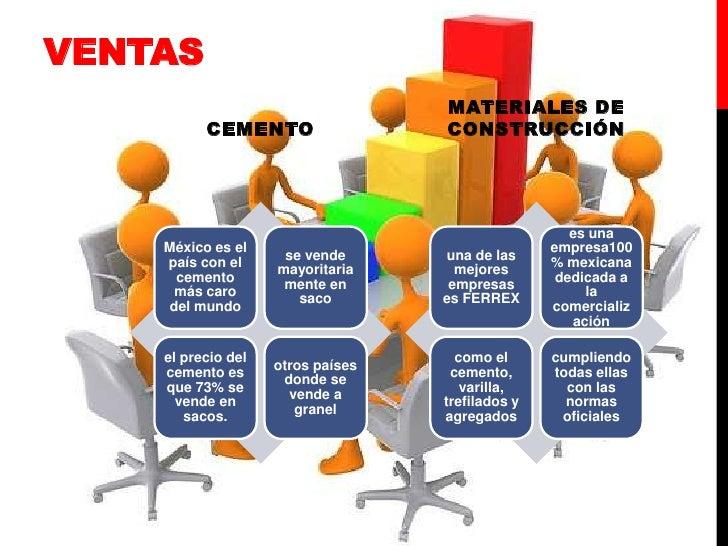Cemento y materiales de construccion - Empresas de materiales de construccion ...