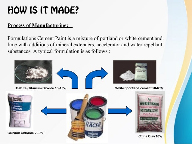 water based paint manufacturing process pdf