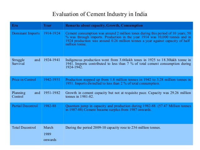 evaluating cement industry Elaboration of a market study evaluating currently used production processes and technologies including plants  for the cement industry & industrial minerals.