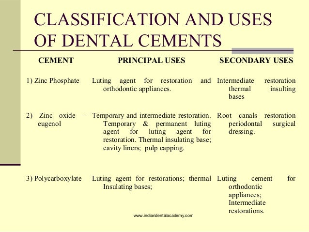 dental cements The ideal dental cement should possess several characteristics it should be non- irritating to the dental tissues, possess a low film thickness, be insoluble in oral fluids, have the ability to close gaps that are present at the margins of restorations , be simple to use, be easy to clean up, possess good adhesion to a variety of.