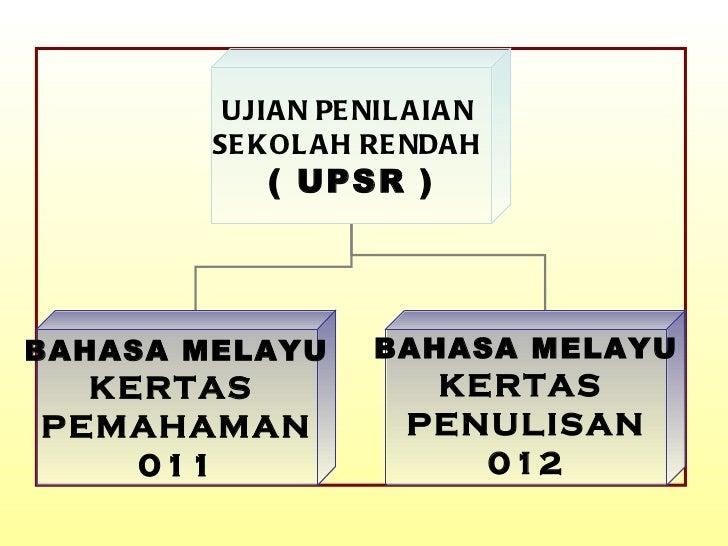 UJIAN PENILAIAN  SEKOLAH RENDAH   ( UPSR ) BAHASA MELAYU KERTAS  PEMAHAMAN 011 BAHASA MELAYU KERTAS  PENULISAN 012
