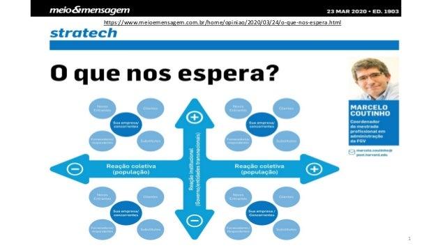 1 https://www.meioemensagem.com.br/home/opiniao/2020/03/24/o-que-nos-espera.html