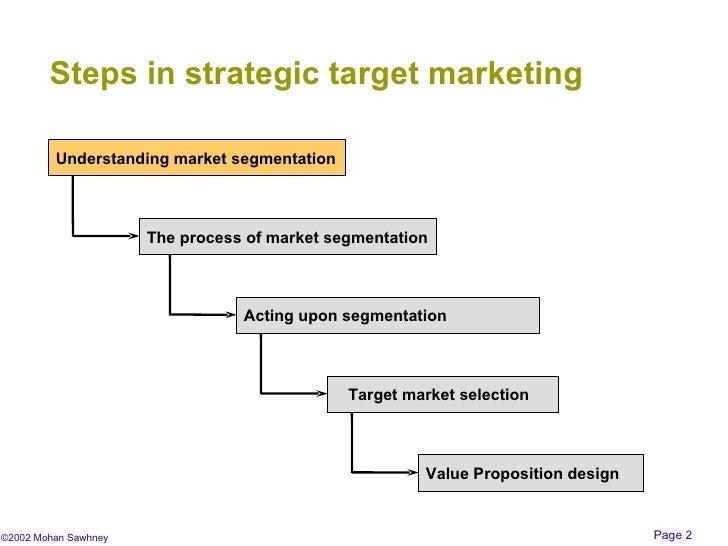 Segmentation target market selection and positioning