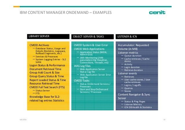 Ibm Ecm System Monitor Cenit Best Practices