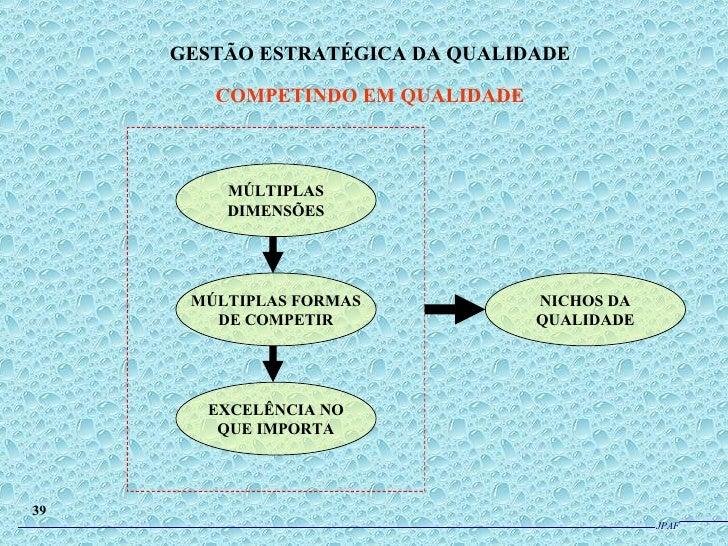 MÚLTIPLAS DIMENSÕES MÚLTIPLAS FORMAS DE COMPETIR NICHOS DA QUALIDADE EXCELÊNCIA NO QUE IMPORTA GESTÃO ESTRATÉGICA DA QUALI...