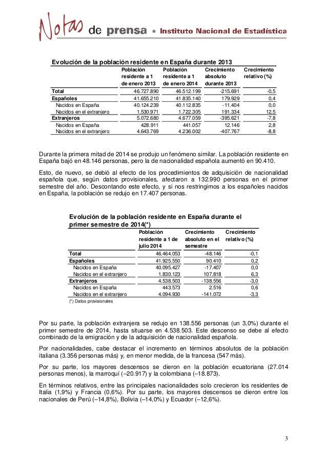 Censo 2014 españa Slide 3