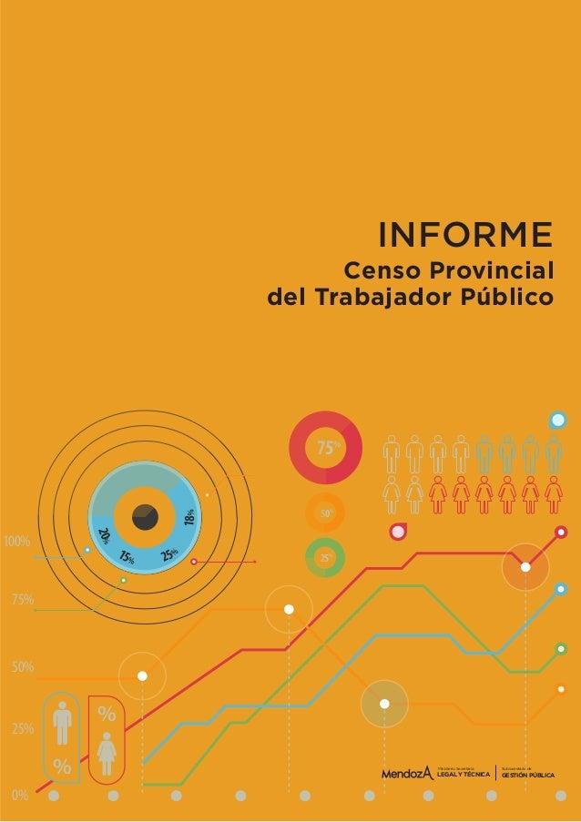 20% 15% 25% 18%  75%  50%  25%  100%  75%  50%  25%  0%  %  %  INFORME  Censo Provincial  del Trabajador Público  Subsecre...