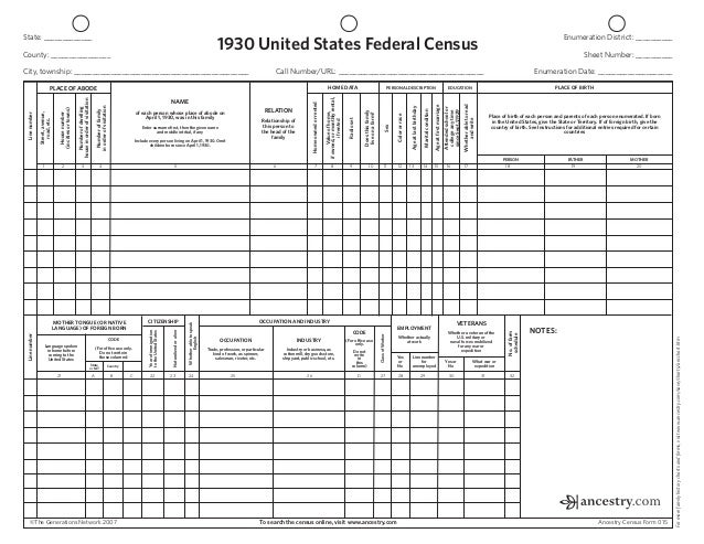 Census Forms 1900-1940