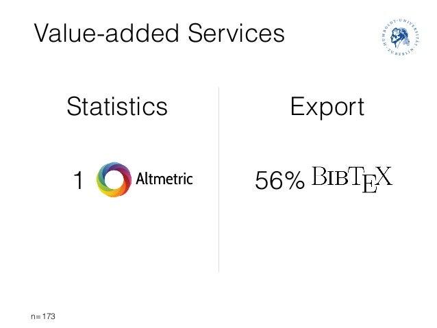 Value-added Services n=173 Statistics Export 1 56%