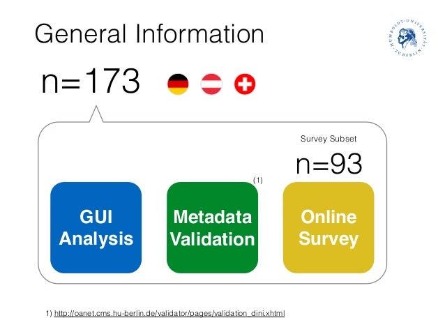 General Information n=173 GUI! Analysis Metadata! Validation Online! Survey n=93 Survey Subset 1) http://oanet.cms.hu-berl...