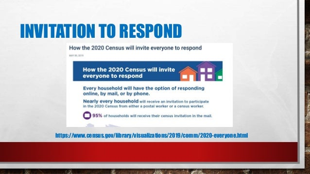 EXAMPLE QUESTIONNAIRE https://www2.census.gov/programs-surveys/decennial/2020/technical-documentation/questionnaires- and-...