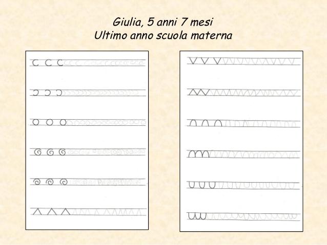 Estremamente prrquisiti della scrittura nella scuola dll'infanzia RX07
