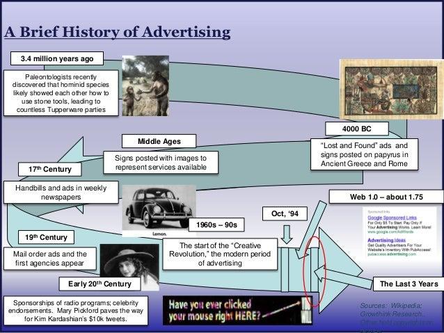 Centazzo Brief History Of Advertising 2011 Fin