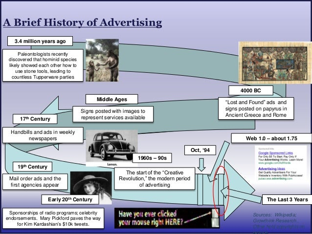 A Brief History of Advertising   3.4 million years ago      Paleontologists recently discovered that hominid species likel...