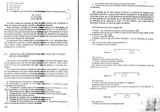 d) 3.15 x 10 =3.I 50 c) 2.3 x 2.3 = ~.9 ./) .l x 2.3 = 3.12  g) 2.12: 2 =1.6  II) A IJ pregurua, .:cu:il de los ;lJres d...