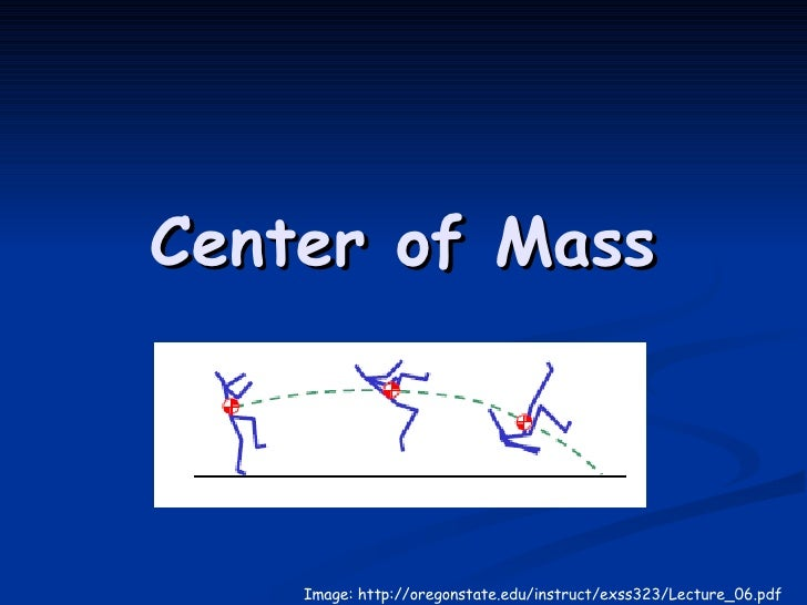Center of Mass Image: http://oregonstate.edu/instruct/exss323/Lecture_06.pdf