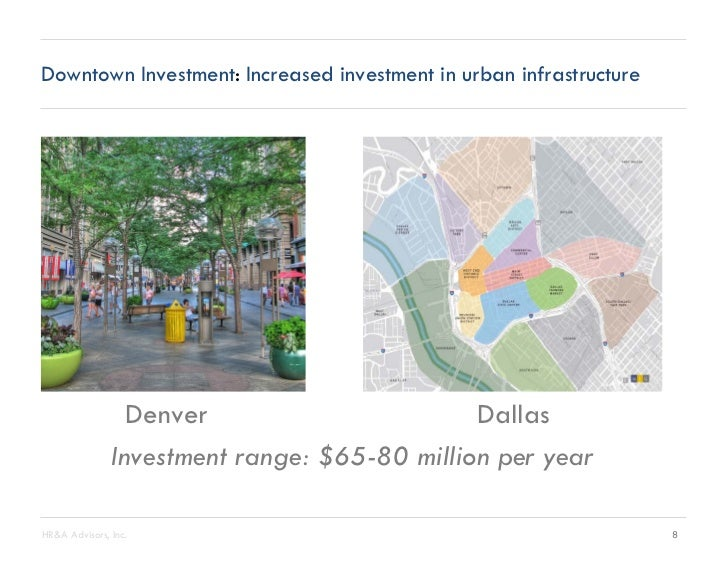 Center city implementation plan for 125k plan