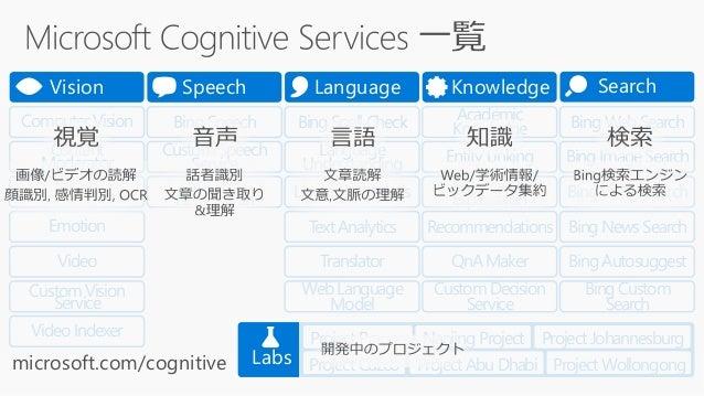 Microsoft Cognitive Services 入門&最新情報