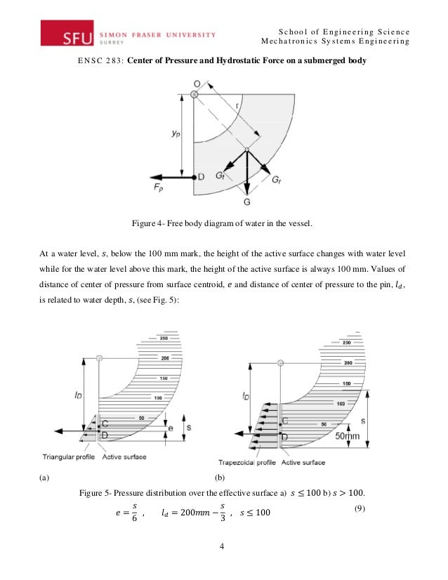 center of pressure Centre of pressure force, given by eq 233 is the resultant force acting on the plane due to the liquid and acts at what is called the center of pressure (cp) it does not act at the.