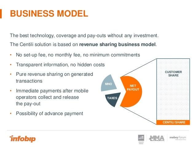 Centili: Infobip mobile payments platform