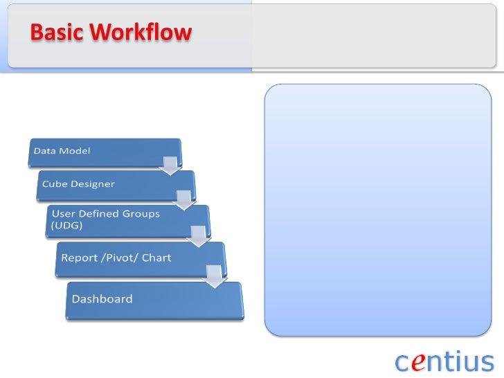 Basic Workflow<br />