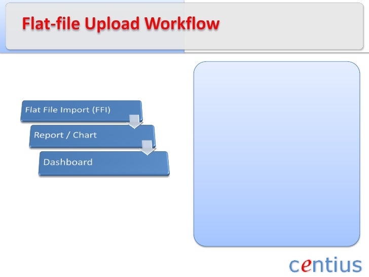 Flat-file Upload Workflow<br />