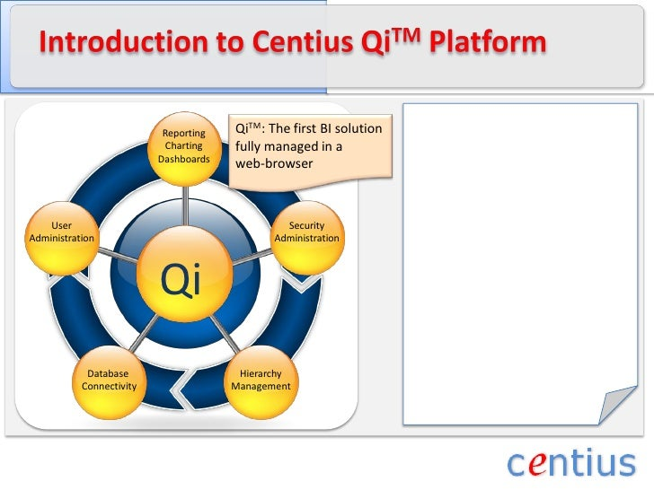 Introduction to CentiusQiTM Platform<br />QiTM: The first BI solution fully managed in a <br />web-browser<br />Reporting<...