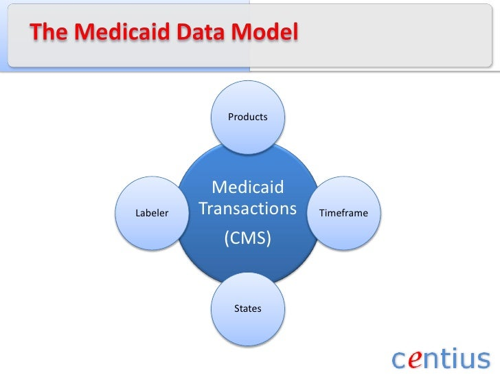 The Medicaid Data Model<br />