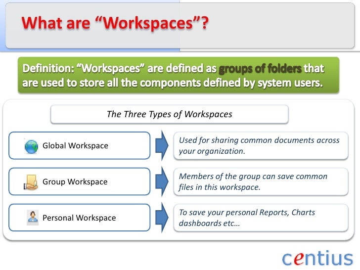 """What are """"Workspaces""""?<br />Definition: """"Workspaces"""" are defined as groups of folders that are used to store all the compo..."""