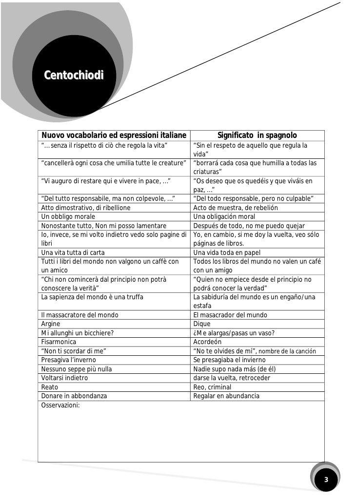 """Centochiodi     Nuovo vocabolario ed espressioni italiane                    Significato in spagnolo """"… senza il rispetto ..."""