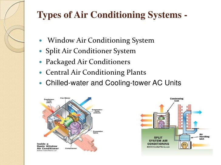 Central Ac Powerpoint on residential heating and cooling systems