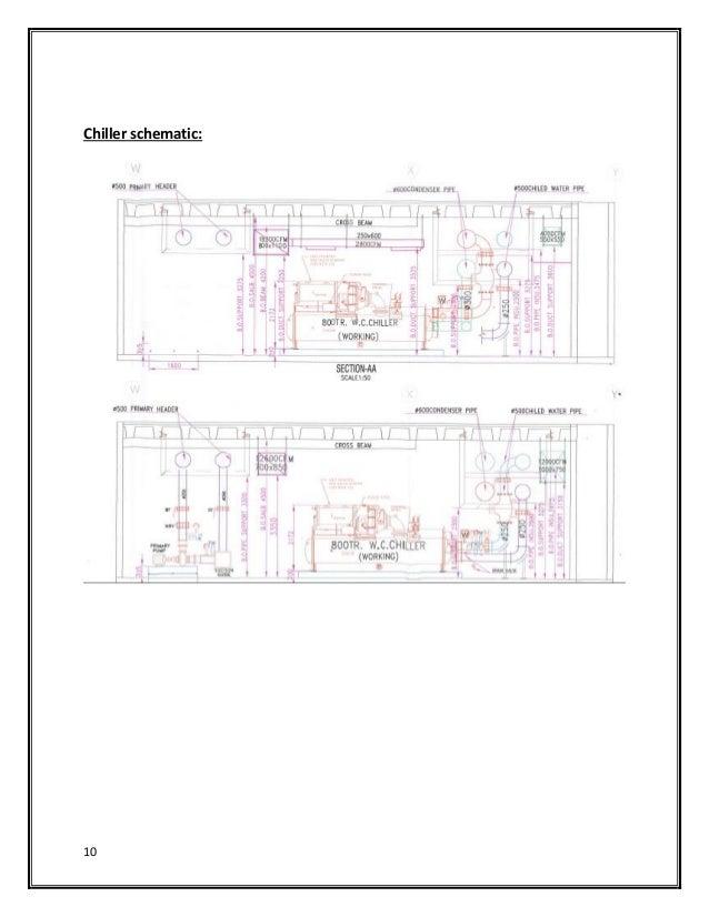 Centralized Ac System S Menon S Dayakar