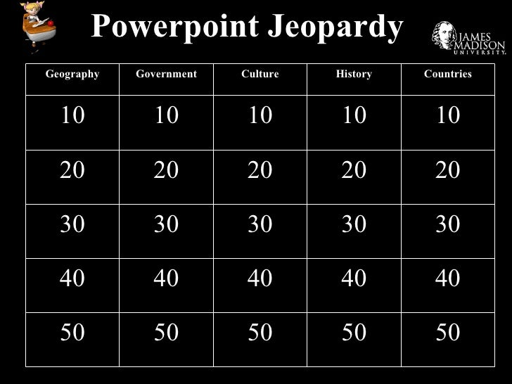 Powerpoint Jeopardy 50 50 50 50 50 40 40 40 40 40 30 30 30 30 30 20 20 20 20 20 10 10 10 10 10 Countries History Culture G...