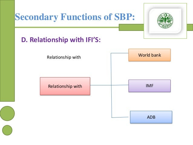 understanding the relationship of pakistan with the imf and world bank European union imf nato world bank  globalization and world order understanding the objectives  the middle east, the gulf states, india, pakistan.
