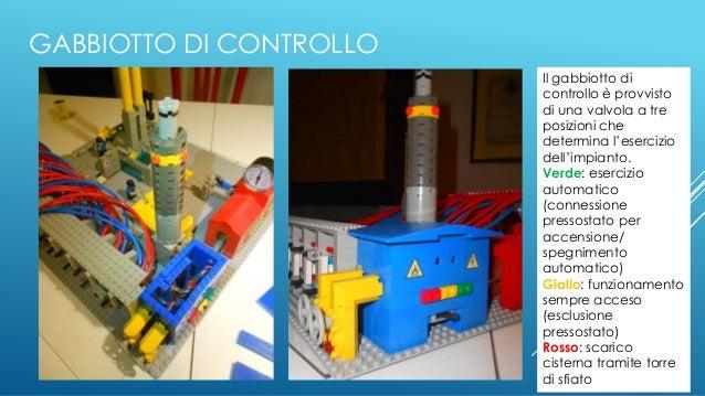 GABBIOTTO DI CONTROLLO Il gabbiotto di controllo è provvisto di una valvola a tre posizioni che determina l'esercizio dell...