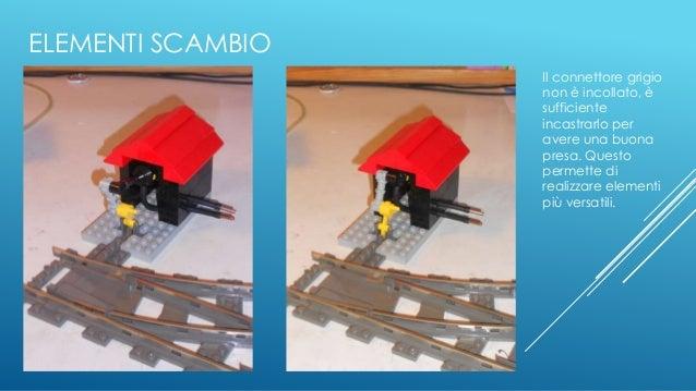 ELEMENTI SCAMBIO Il connettore grigio non è incollato, è sufficiente incastrarlo per avere una buona presa. Questo permett...
