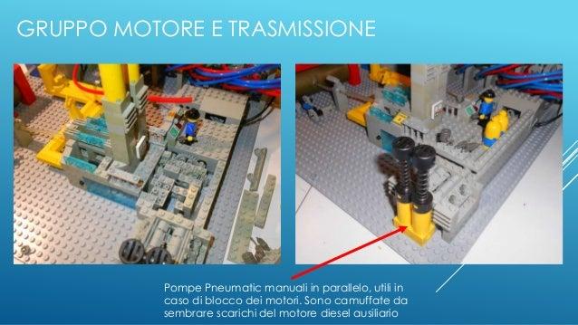GRUPPO MOTORE E TRASMISSIONE Pompe Pneumatic manuali in parallelo, utili in caso di blocco dei motori. Sono camuffate da s...