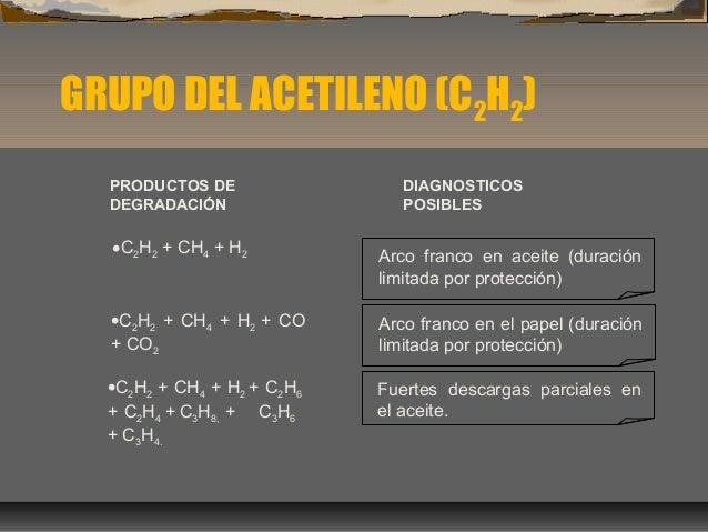 GRUPO DEL ACETILENO (C2H2)  PRODUCTOS DE                 DIAGNOSTICOS  DEGRADACIÓN                  POSIBLES  •C2H2 + CH4 ...
