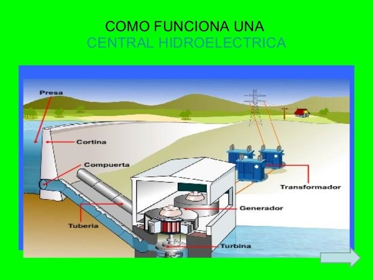 Centrales electricas 1 for Como funciona una regadera electrica