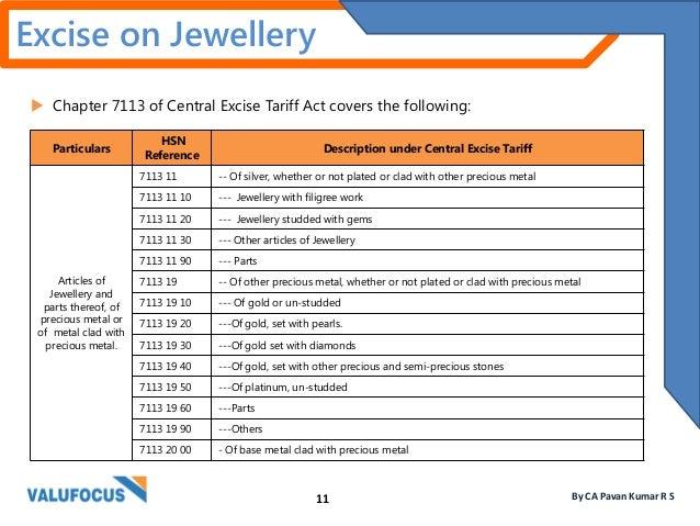 excise invoice format, Invoice templates