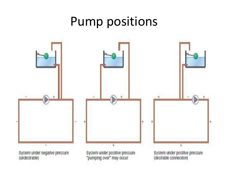 Diagram Of Open Vented Central Heating System - DIY Enthusiasts ...