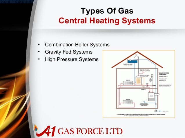Cute types of gas central heating systems gallery for Types of gas heating systems