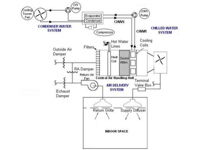 u6700 u9ad8 dx unit diagram